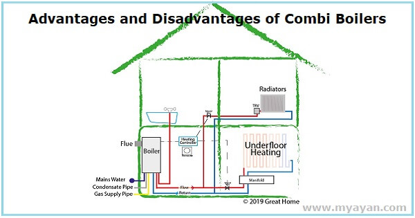 Advantages and Disadvantages of Combi Boilers