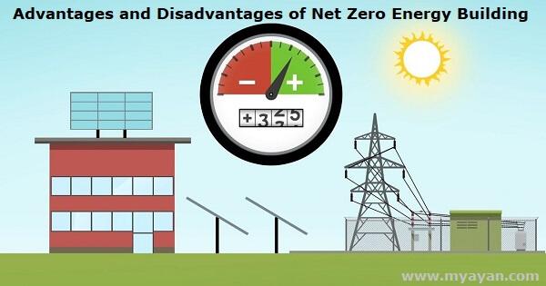 Advantages and Disadvantages of Net Zero Energy Building