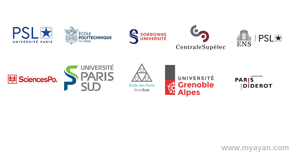Top Universities in France & international students